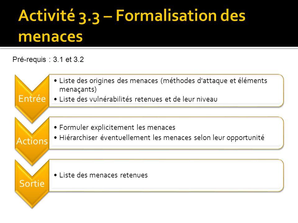 Activité 3.3 – Formalisation des menaces