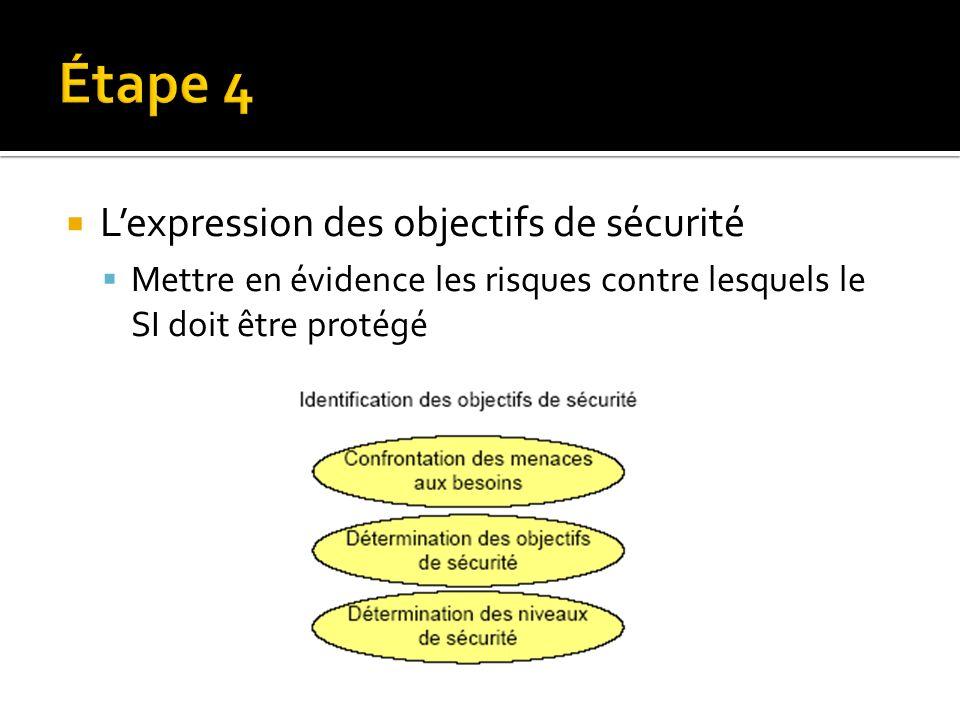 Étape 4 L'expression des objectifs de sécurité