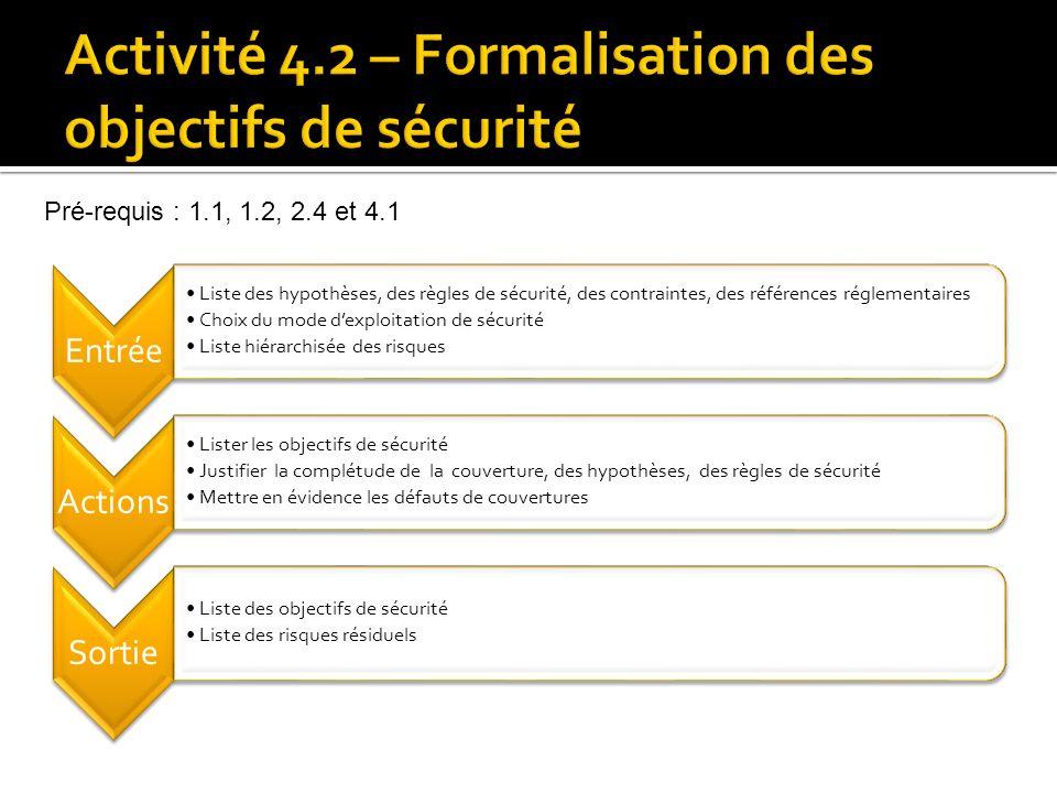 Activité 4.2 – Formalisation des objectifs de sécurité