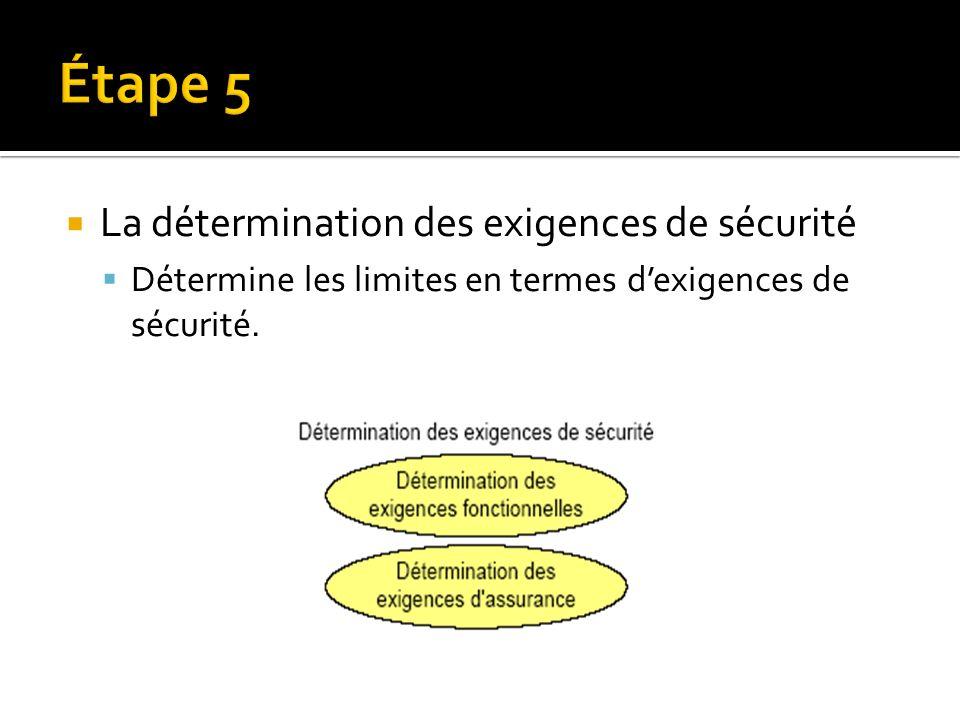 Étape 5 La détermination des exigences de sécurité