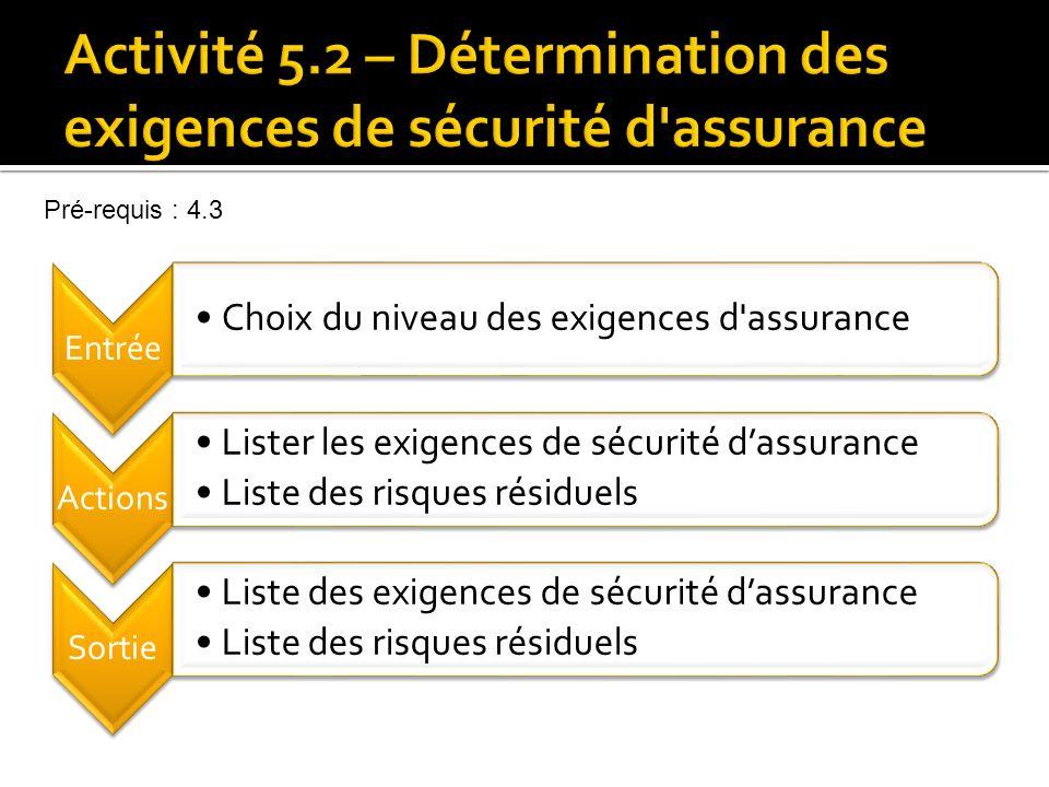 Activité 5.2 – Détermination des exigences de sécurité d assurance