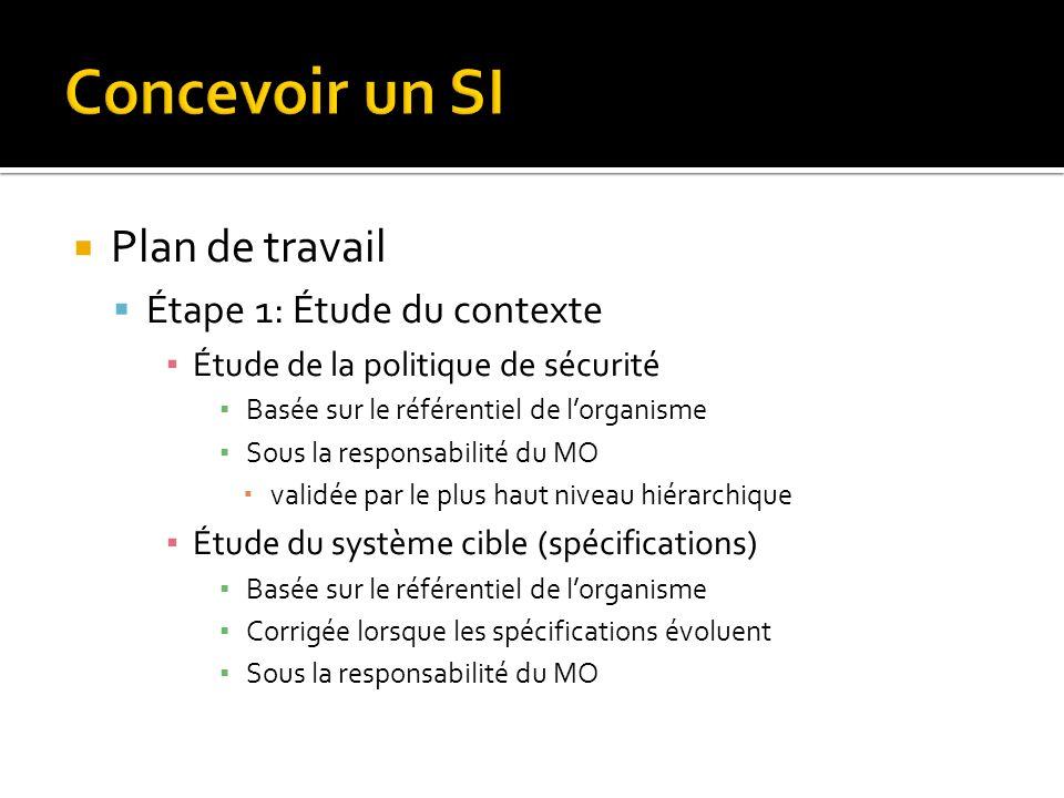 Concevoir un SI Plan de travail Étape 1: Étude du contexte