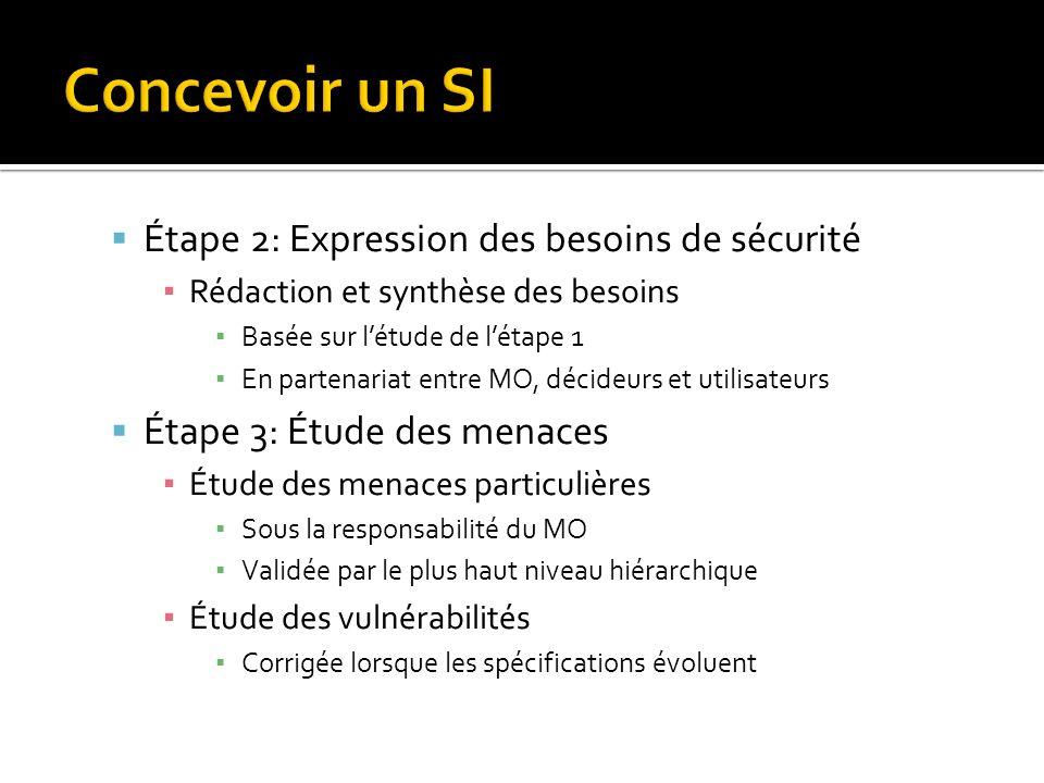 Concevoir un SI Étape 2: Expression des besoins de sécurité