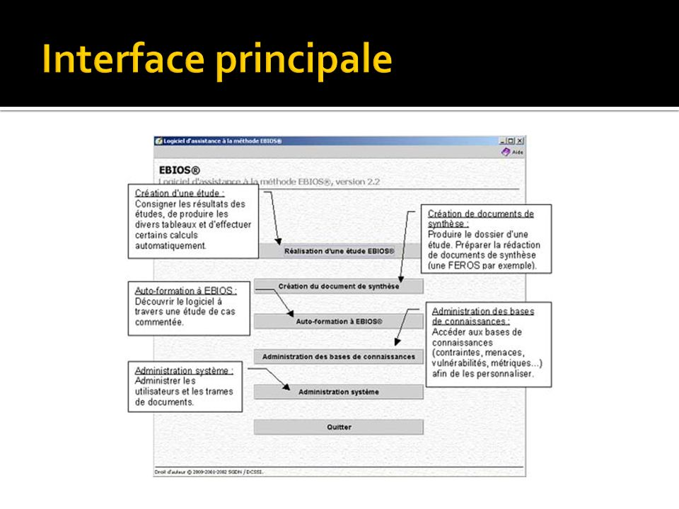 Interface principale