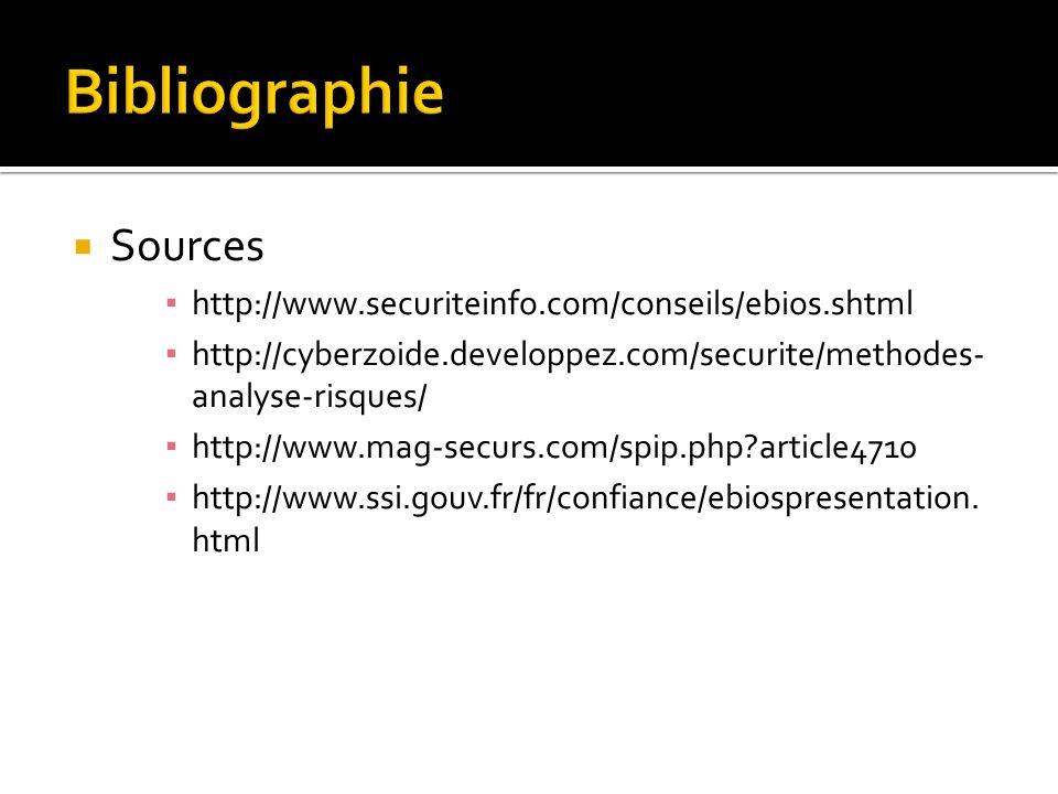 Bibliographie Sources http://www.securiteinfo.com/conseils/ebios.shtml