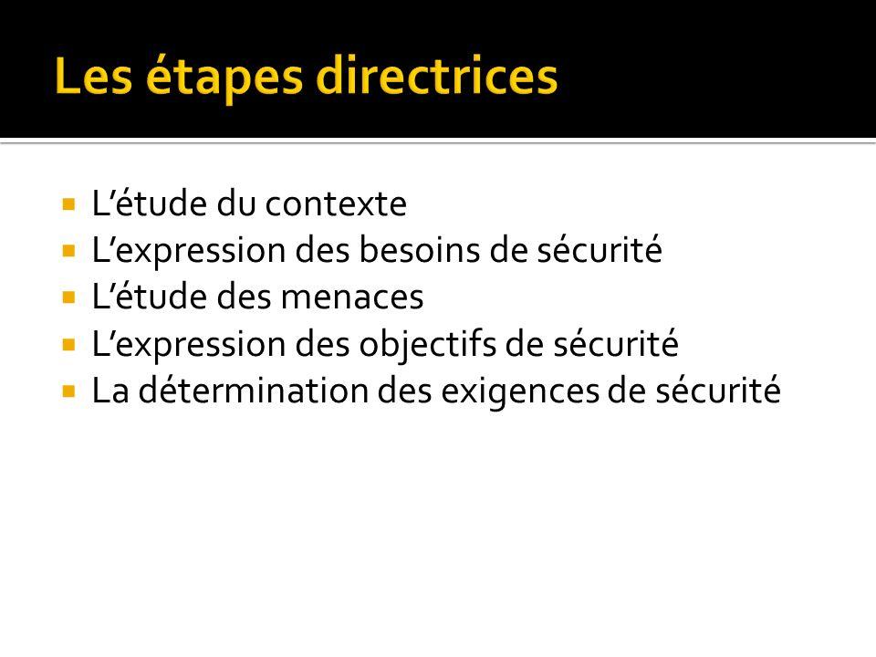 Les étapes directrices