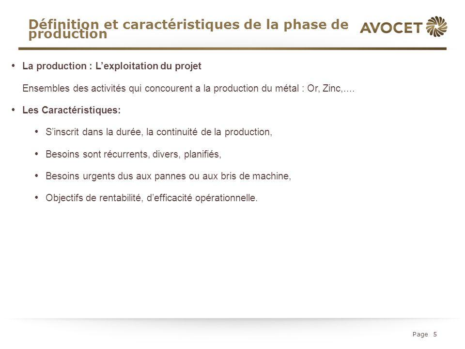 Définition et caractéristiques de la phase de production
