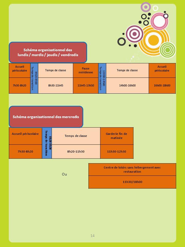 Schéma organisationnel des lundis / mardis / jeudis / vendredis