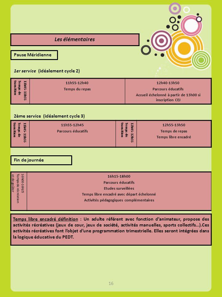 Les élémentaires Pause Méridienne 1er service (idéalement cycle 2)