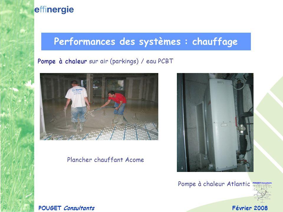 Performances des systèmes : chauffage