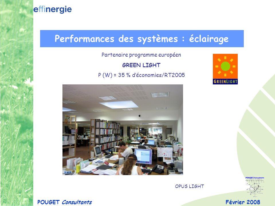 Performances des systèmes : éclairage
