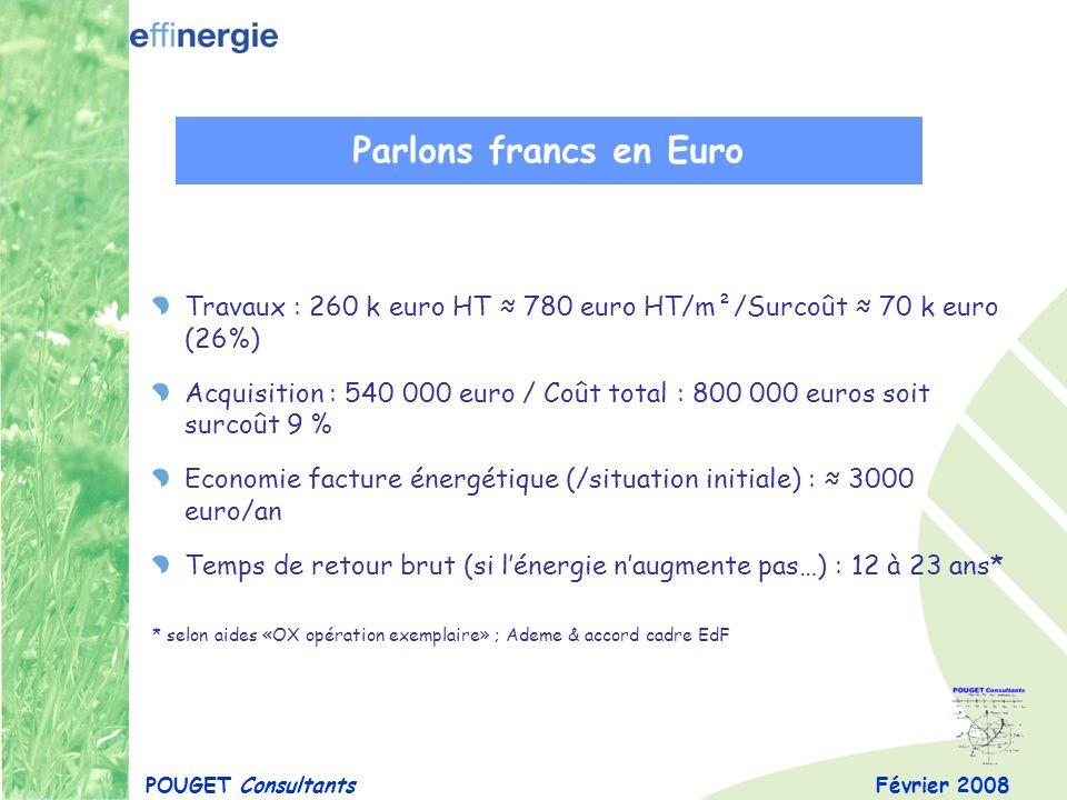 Parlons francs en Euro Travaux : 260 k euro HT ≈ 780 euro HT/m²/Surcoût ≈ 70 k euro (26%)