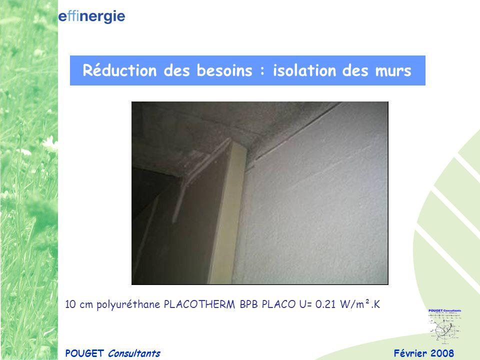 Réduction des besoins : isolation des murs