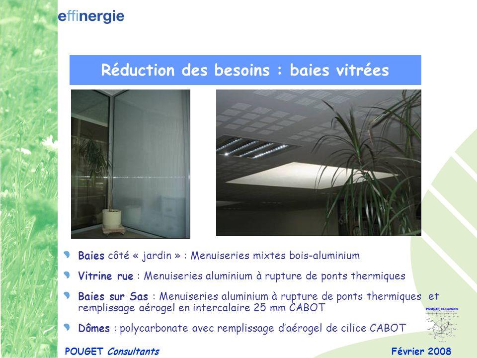 Réduction des besoins : baies vitrées