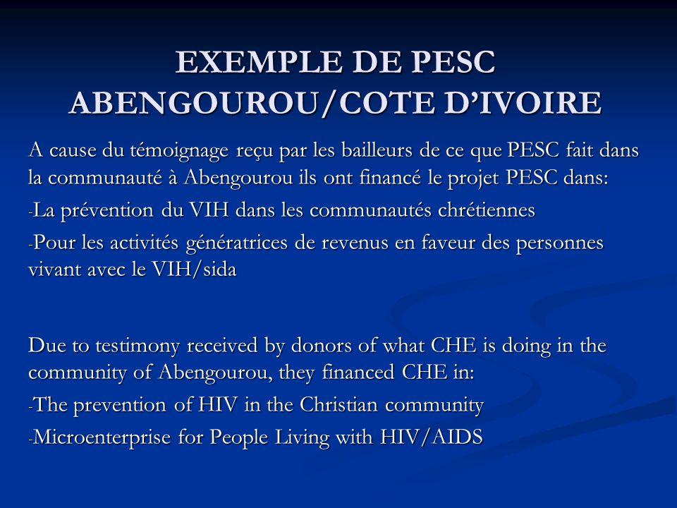 EXEMPLE DE PESC ABENGOUROU/COTE D'IVOIRE
