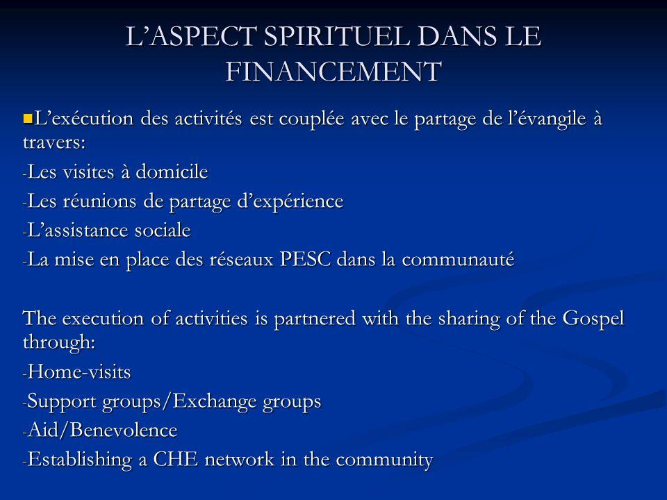 L'ASPECT SPIRITUEL DANS LE FINANCEMENT
