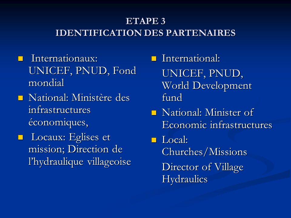 ETAPE 3 IDENTIFICATION DES PARTENAIRES