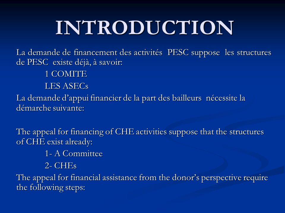 INTRODUCTION La demande de financement des activités PESC suppose les structures de PESC existe déjà, à savoir:
