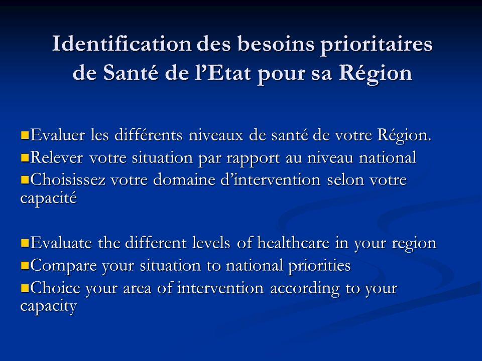 Identification des besoins prioritaires de Santé de l'Etat pour sa Région