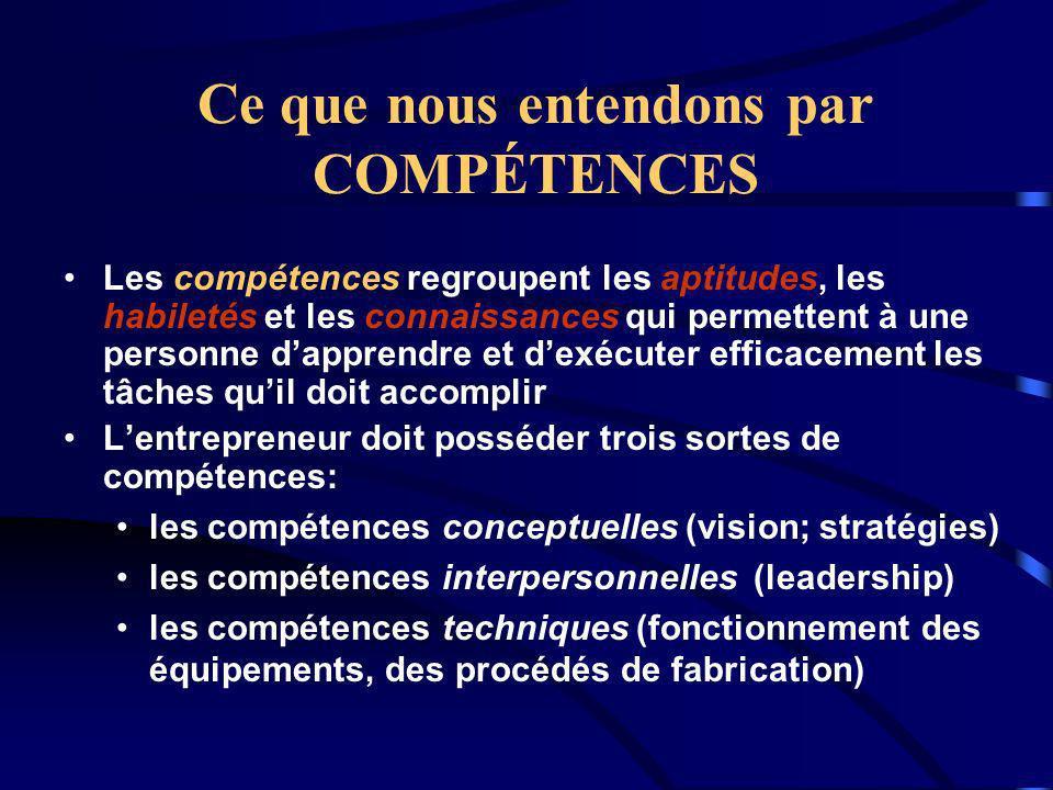 Ce que nous entendons par COMPÉTENCES