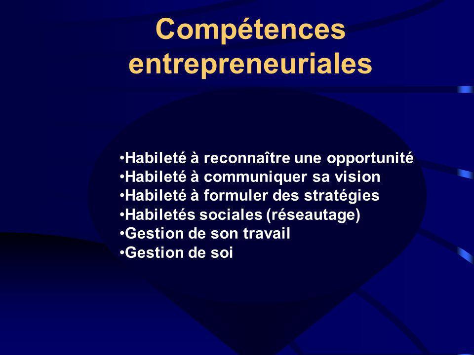 Compétences entrepreneuriales