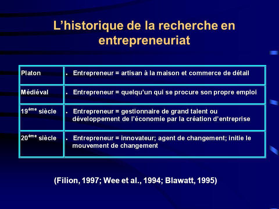 L'historique de la recherche en entrepreneuriat