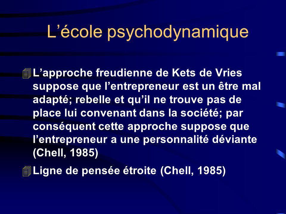 L'école psychodynamique