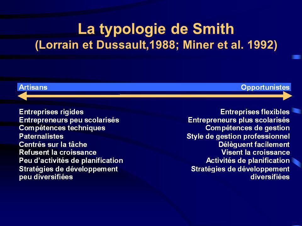 La typologie de Smith (Lorrain et Dussault,1988; Miner et al. 1992)