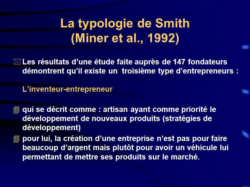 La typologie de Smith (Miner et al., 1992)