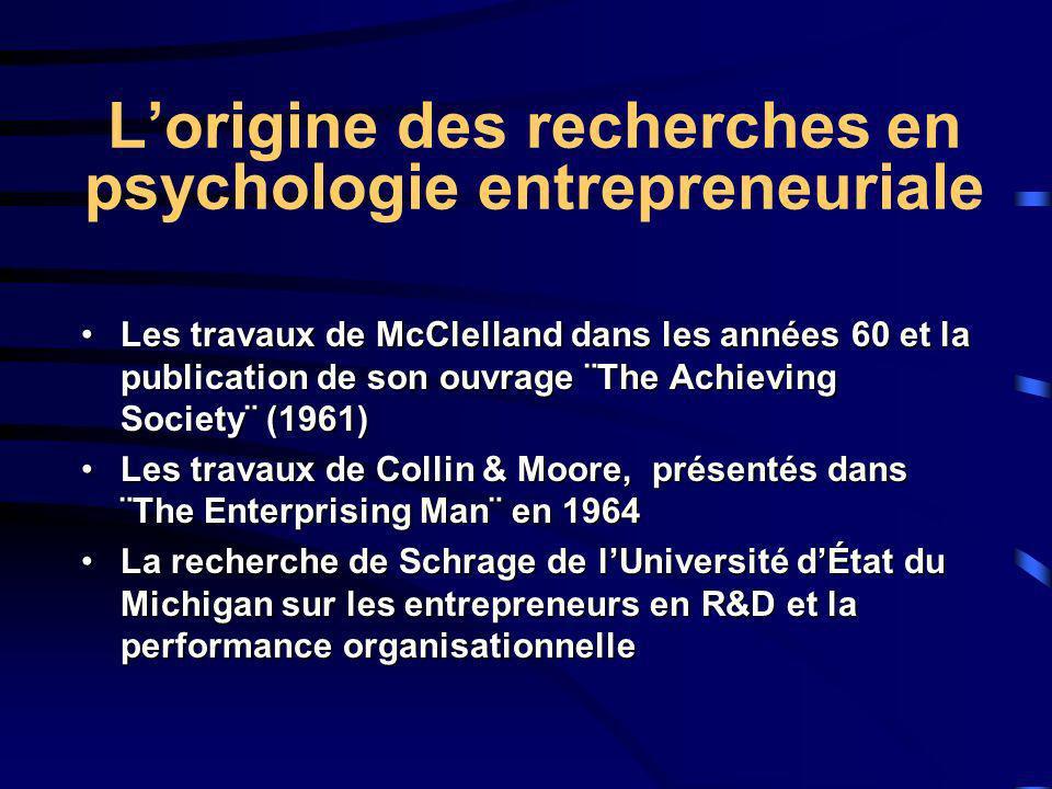 L'origine des recherches en psychologie entrepreneuriale