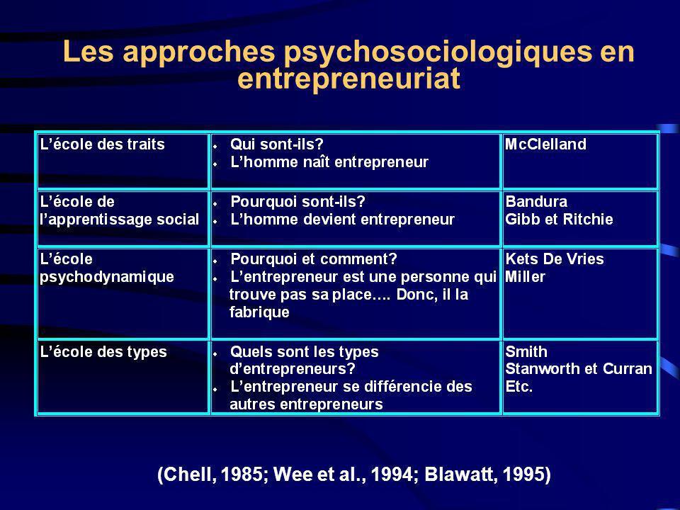 Les approches psychosociologiques en entrepreneuriat