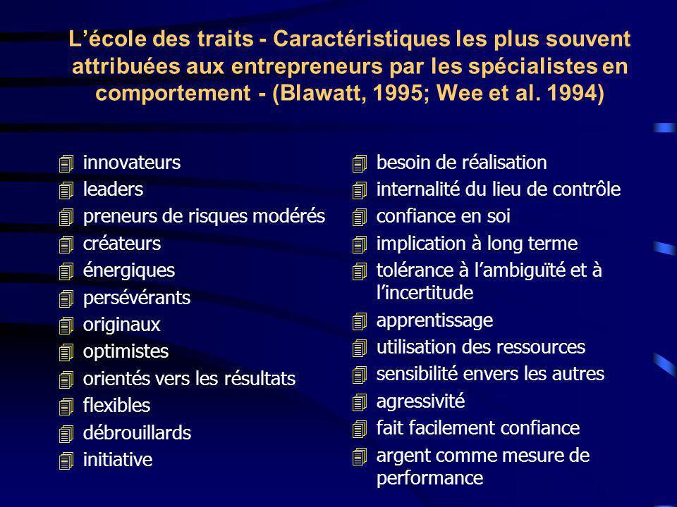 L'école des traits - Caractéristiques les plus souvent attribuées aux entrepreneurs par les spécialistes en comportement - (Blawatt, 1995; Wee et al. 1994)
