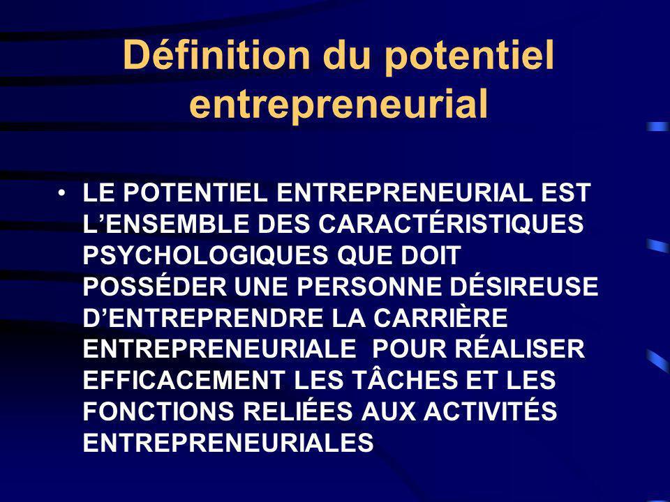 Définition du potentiel entrepreneurial