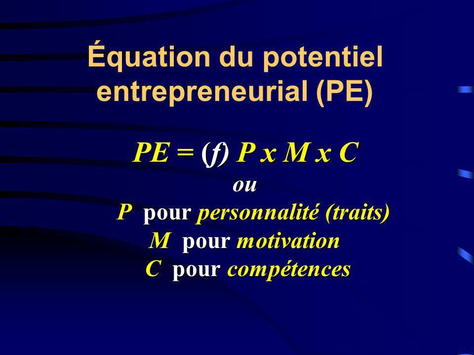Équation du potentiel entrepreneurial (PE)