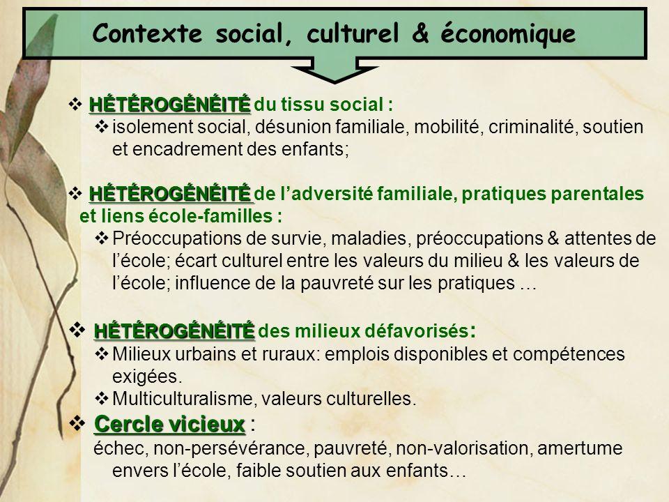 Contexte social, culturel & économique