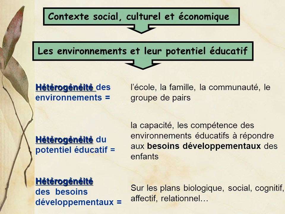 Les environnements et leur potentiel éducatif