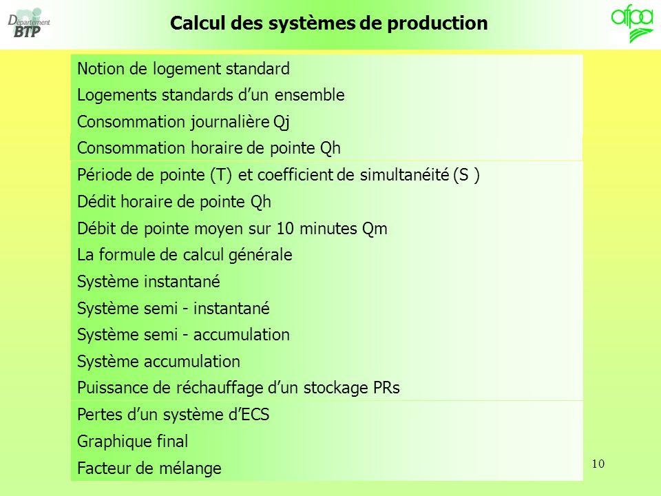 Calcul des systèmes de production