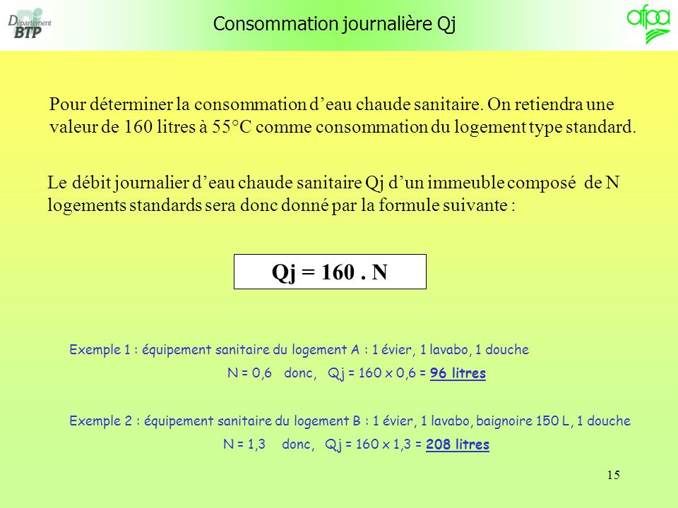 Consommation journalière Qj