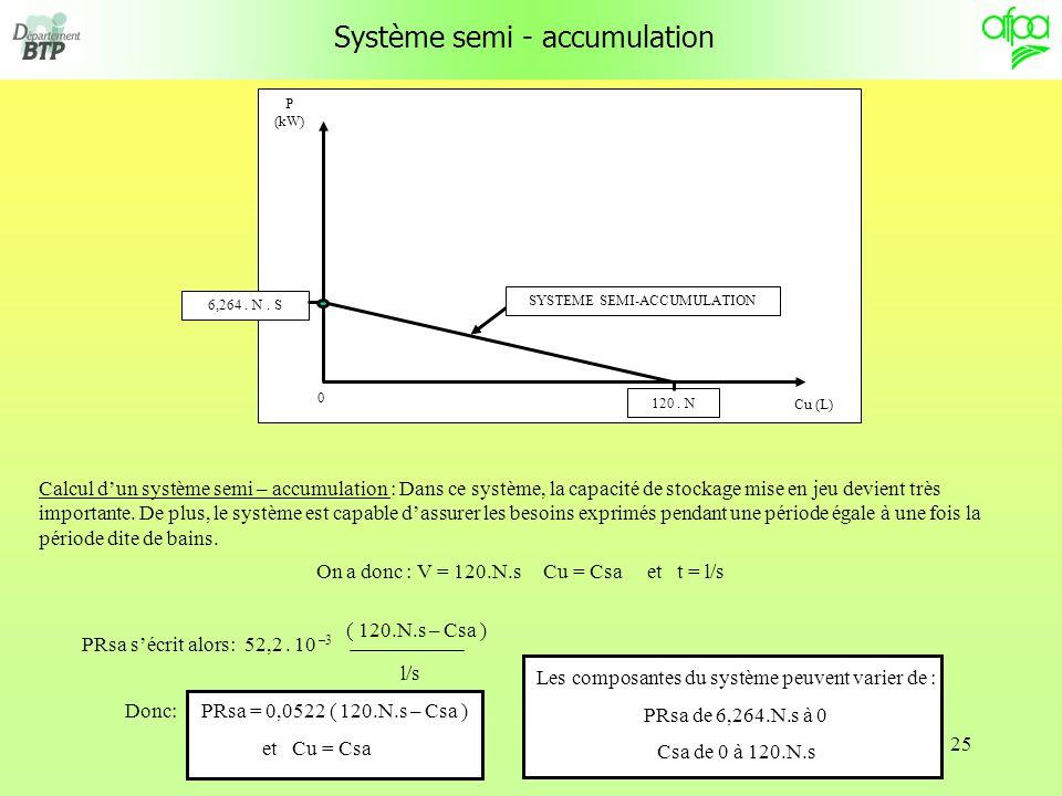 Système semi - accumulation
