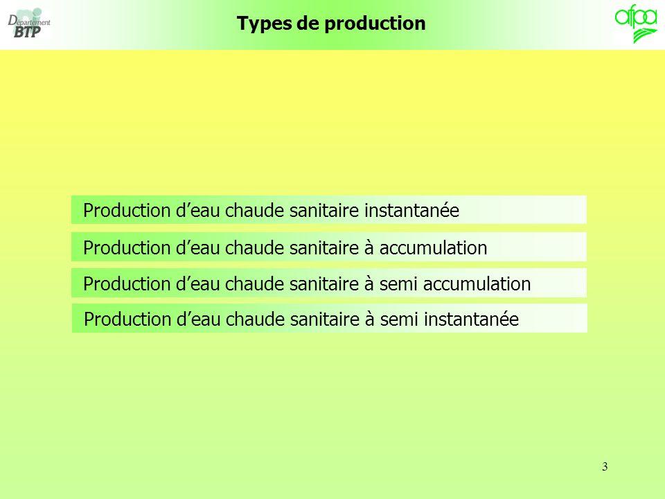 Types de production Production d'eau chaude sanitaire instantanée. Production d'eau chaude sanitaire à accumulation.