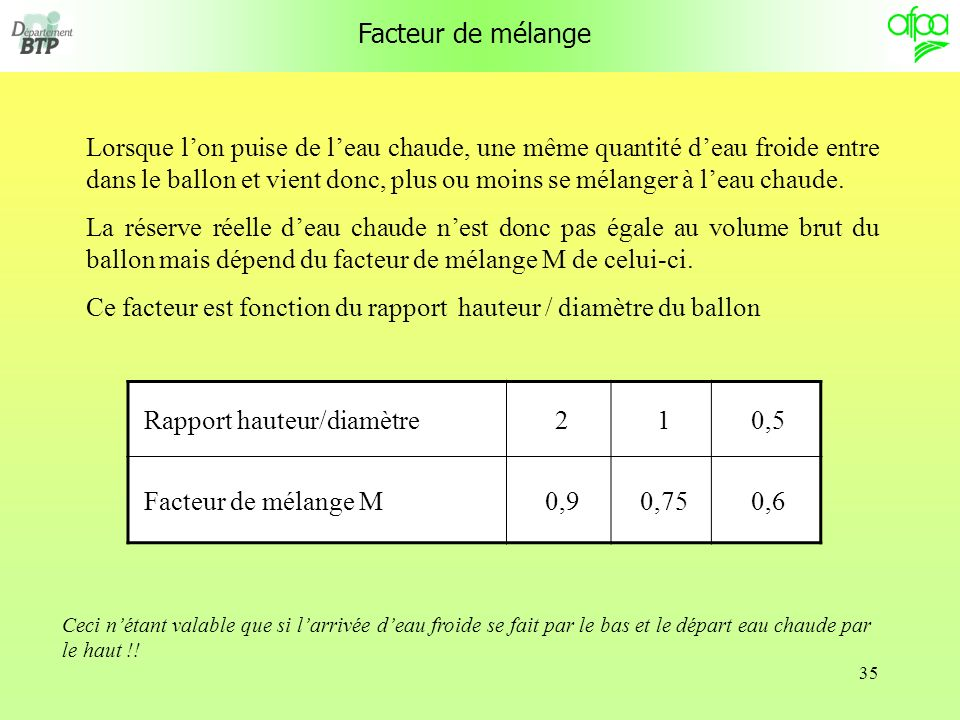 Ce facteur est fonction du rapport hauteur / diamètre du ballon