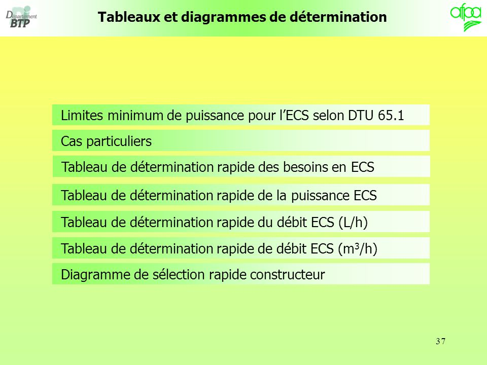 Tableaux et diagrammes de détermination