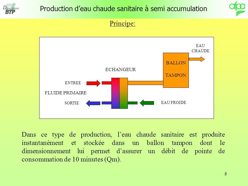 Production d'eau chaude sanitaire à semi accumulation