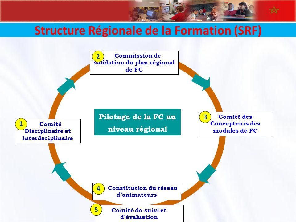 Structure Régionale de la Formation (SRF)