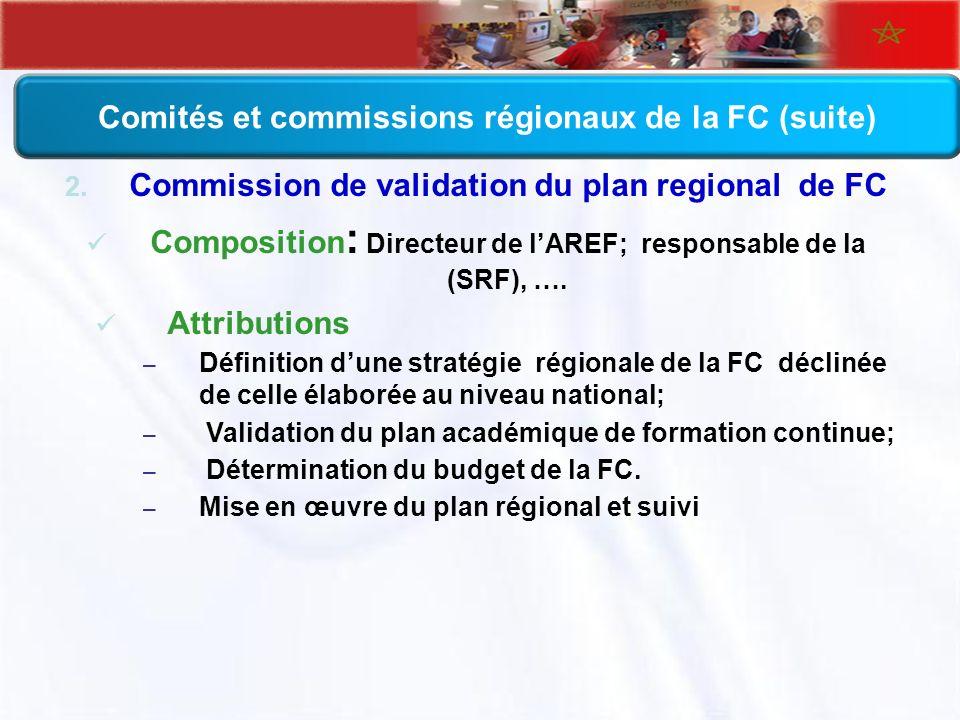 Comités et commissions régionaux de la FC (suite)