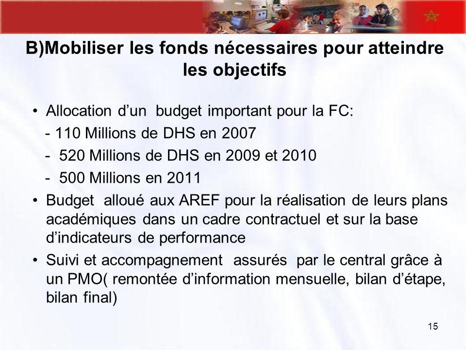 B)Mobiliser les fonds nécessaires pour atteindre les objectifs
