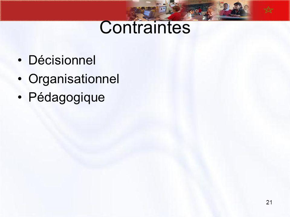 Contraintes Décisionnel Organisationnel Pédagogique
