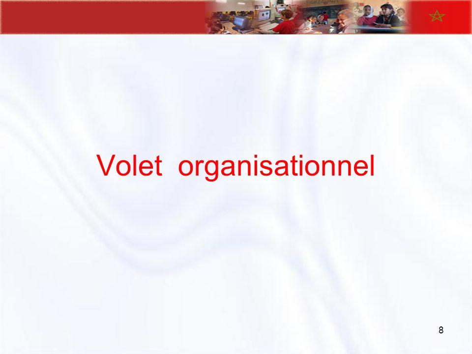 Volet organisationnel