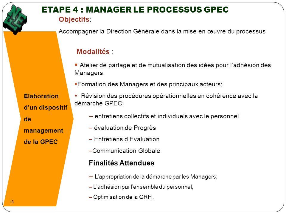 ETAPE 4 : MANAGER LE PROCESSUS GPEC