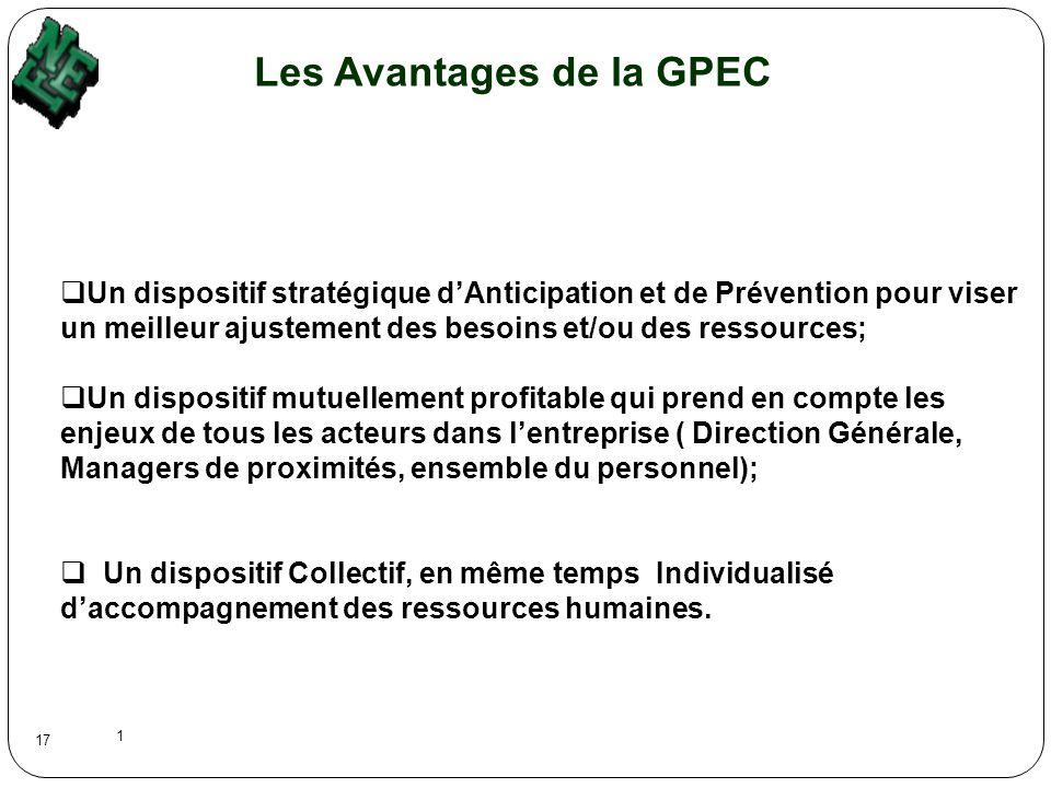 Les Avantages de la GPEC